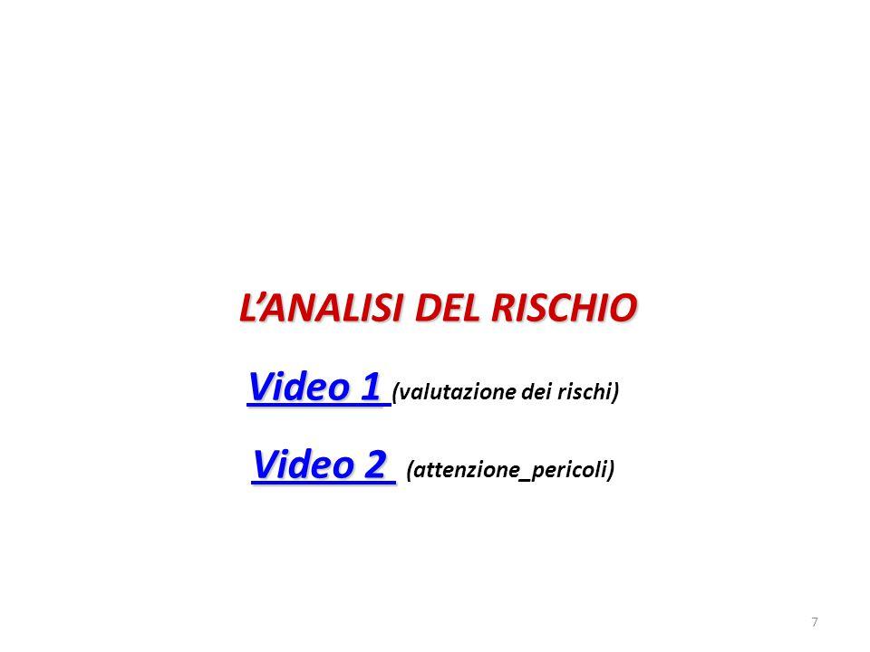 7 L'ANALISI DEL RISCHIO Video 1 Video 1 Video 1 Video 1 (valutazione dei rischi) Video 2 Video 2 Video 2 (attenzione_pericoli) Video 2