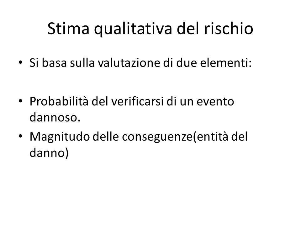 Stima qualitativa del rischio Si basa sulla valutazione di due elementi: Probabilità del verificarsi di un evento dannoso.