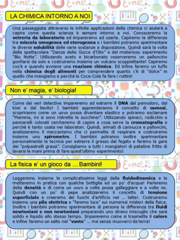 PRENOTAZIONI entro il primo di ogni mese Officina dell'Arte Via Felice Cavallotti, 6 – Tarquinia Tel.