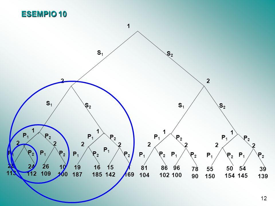 12 P1P1 P2P2 P2P2 P2P2 P1P1 P1P1 P1P1 P2P2 P1P1 1 169 86 102 19 187 50 154 78 90 2 2 1 P1P1 P2P2 P2P2 P1P1 2 2 1 P1P1 P2P2 P2P2 P2P2 P1P1 2 2 1 P1P1 P