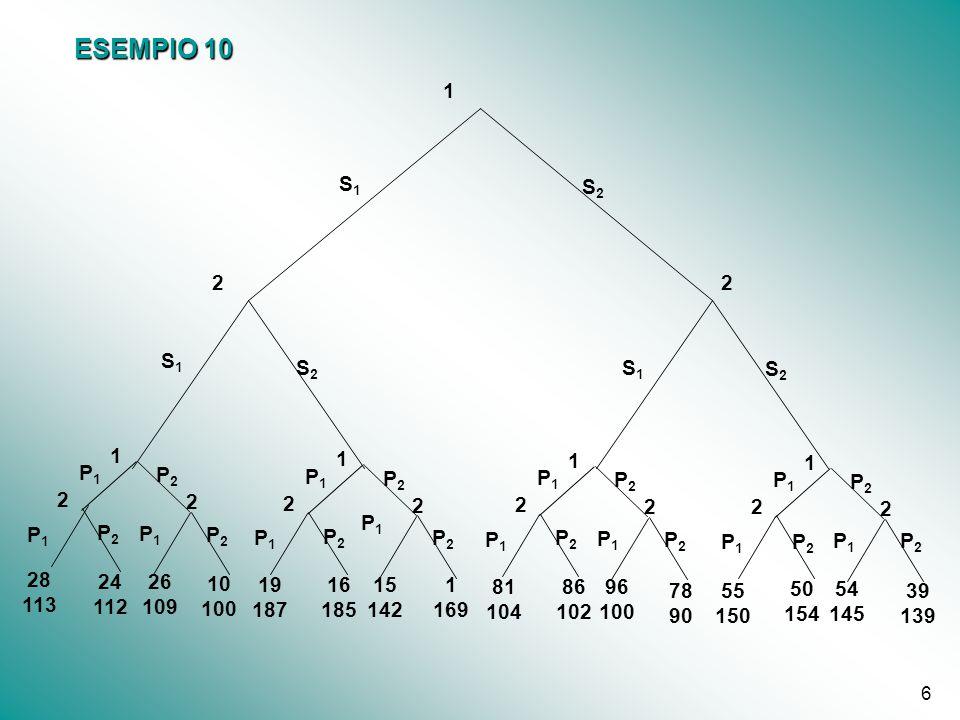 7 Una strategia di un giocatore è un piano completo di azione (specifica un azione ammissibile del giocatore per ciascuna circostanza in cui il giocatore può essere chiamato ad agire) I payoff conseguiti da ciascun giocatore sono indicati in corrispondenza dei nodi terminali dell albero del gioco (in corrispondenza di ogni combinazione di mosse che può essere scelta dai giocatori)
