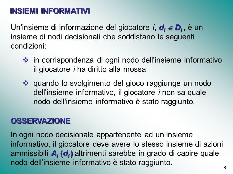 8 d i  D i Un'insieme di informazione del giocatore i, d i  D i, è un insieme di nodi decisionali che soddisfano le seguenti condizioni:  in corris