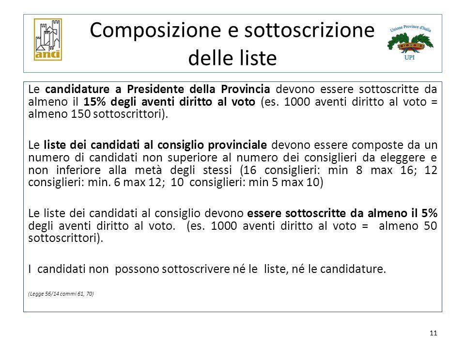 11 Composizione e sottoscrizione delle liste Le candidature a Presidente della Provincia devono essere sottoscritte da almeno il 15% degli aventi diri