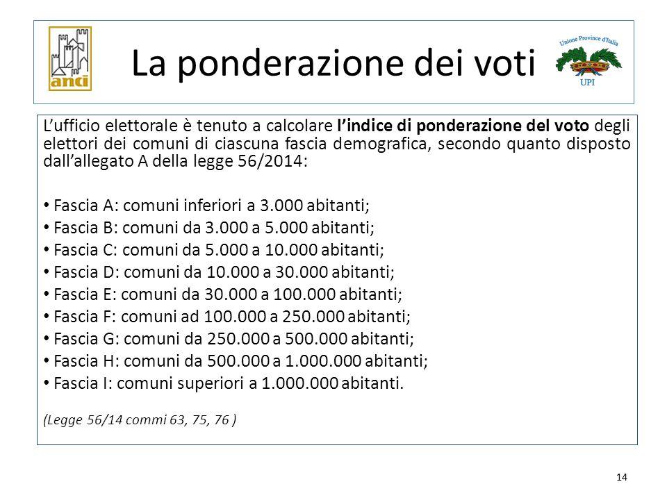 14 La ponderazione dei voti L'ufficio elettorale è tenuto a calcolare l'indice di ponderazione del voto degli elettori dei comuni di ciascuna fascia d