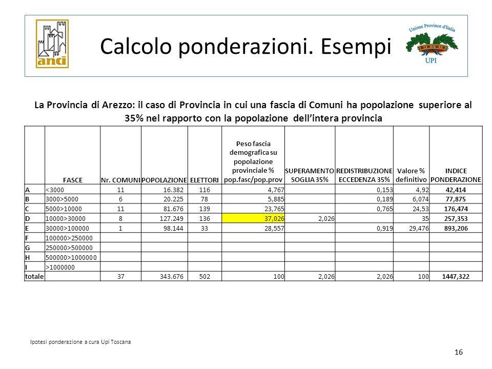 16 Calcolo ponderazioni. Esempi La Provincia di Arezzo: il caso di Provincia in cui una fascia di Comuni ha popolazione superiore al 35% nel rapporto