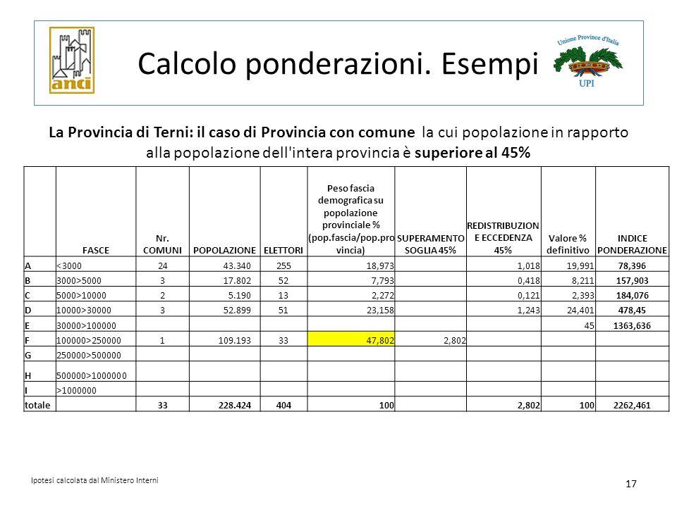 17 Calcolo ponderazioni. Esempi La Provincia di Terni: il caso di Provincia con comune la cui popolazione in rapporto alla popolazione dell'intera pro