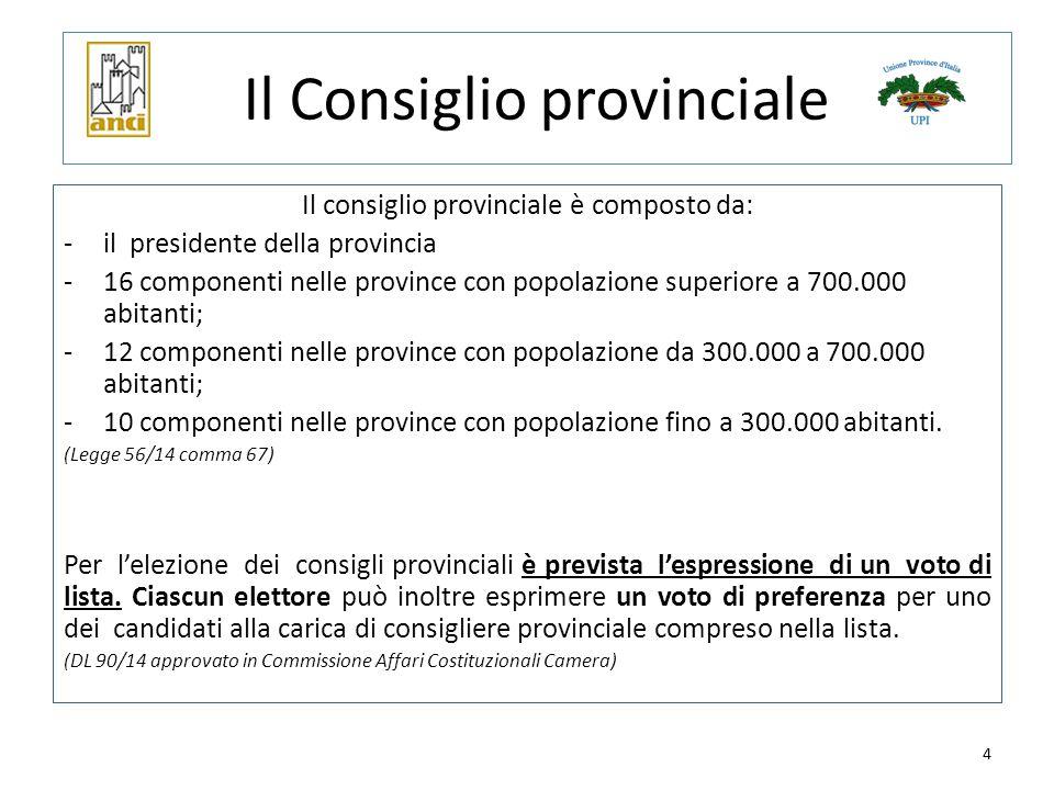 4 Il Consiglio provinciale Il consiglio provinciale è composto da: -il presidente della provincia -16 componenti nelle province con popolazione superi