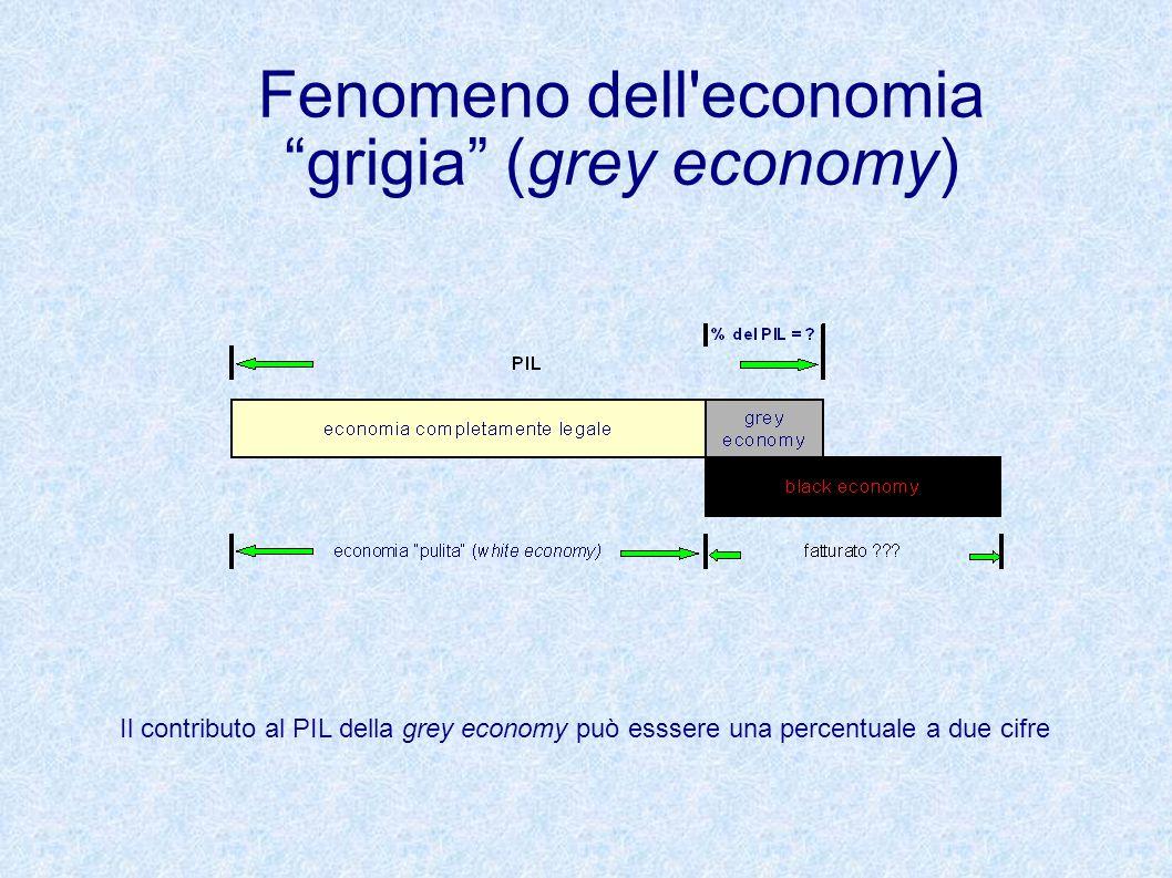 """Fenomeno dell'economia """"grigia"""" (grey economy) Il contributo al PIL della grey economy può esssere una percentuale a due cifre"""