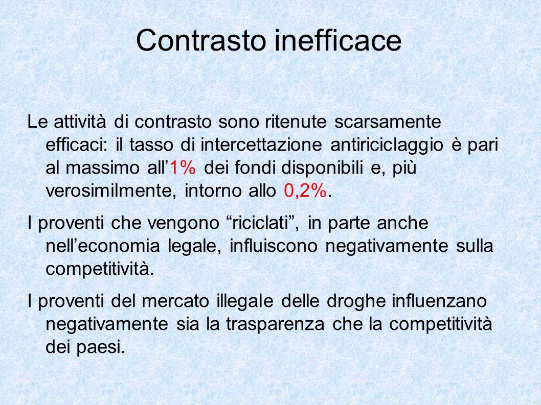 Contrasto inefficace Le attività di contrasto sono ritenute scarsamente efficaci: il tasso di intercettazione antiriciclaggio è pari al massimo all'1%