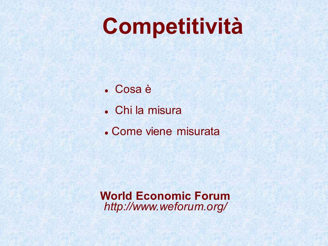 Competitività Cosa è Chi la misura Come viene misurata World Economic Forum http://www.weforum.org/