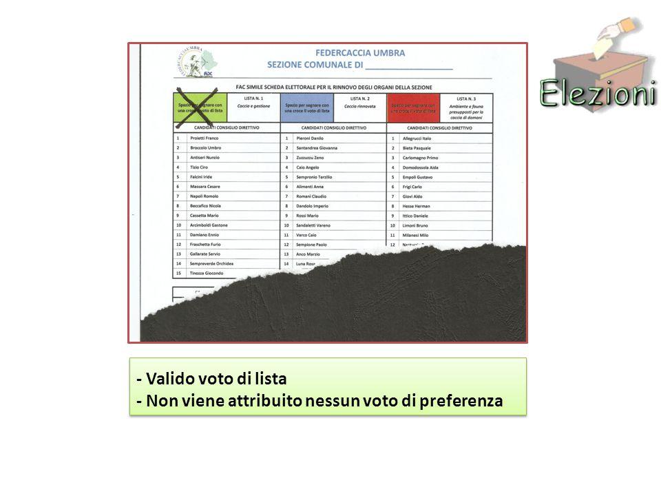 - Valido voto di lista - Non viene attribuito nessun voto di preferenza