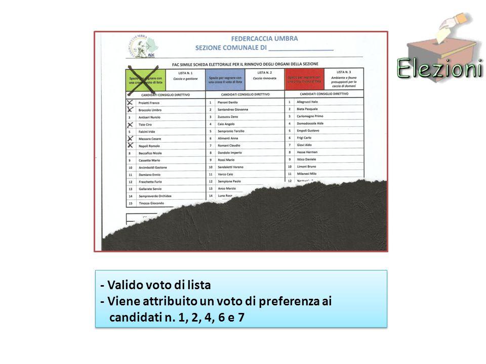 - Valido voto di lista - Viene attribuito un voto di preferenza ai candidati n. 1, 2, 4, 6 e 7
