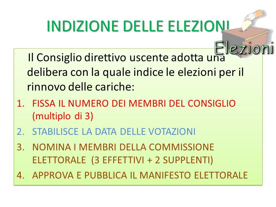 INDIZIONE DELLE ELEZIONI Il Consiglio direttivo uscente adotta una delibera con la quale indice le elezioni per il rinnovo delle cariche: 1.FISSA IL NUMERO DEI MEMBRI DEL CONSIGLIO (multiplo di 3) 2.STABILISCE LA DATA DELLE VOTAZIONI 3.NOMINA I MEMBRI DELLA COMMISSIONE ELETTORALE (3 EFFETTIVI + 2 SUPPLENTI) 4.APPROVA E PUBBLICA IL MANIFESTO ELETTORALE Il Consiglio direttivo uscente adotta una delibera con la quale indice le elezioni per il rinnovo delle cariche: 1.FISSA IL NUMERO DEI MEMBRI DEL CONSIGLIO (multiplo di 3) 2.STABILISCE LA DATA DELLE VOTAZIONI 3.NOMINA I MEMBRI DELLA COMMISSIONE ELETTORALE (3 EFFETTIVI + 2 SUPPLENTI) 4.APPROVA E PUBBLICA IL MANIFESTO ELETTORALE