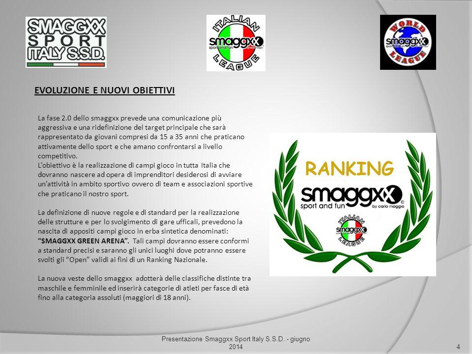 EVOLUZIONE E NUOVI OBIETTIVI 4 Presentazione Smaggxx Sport Italy S.S.D. - giugno 2014 La fase 2.0 dello smaggxx prevede una comunicazione più aggressi