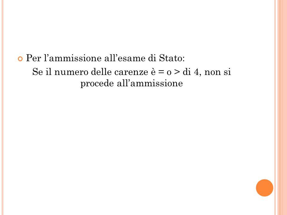 Per l'ammissione all'esame di Stato: Se il numero delle carenze è = o > di 4, non si procede all'ammissione