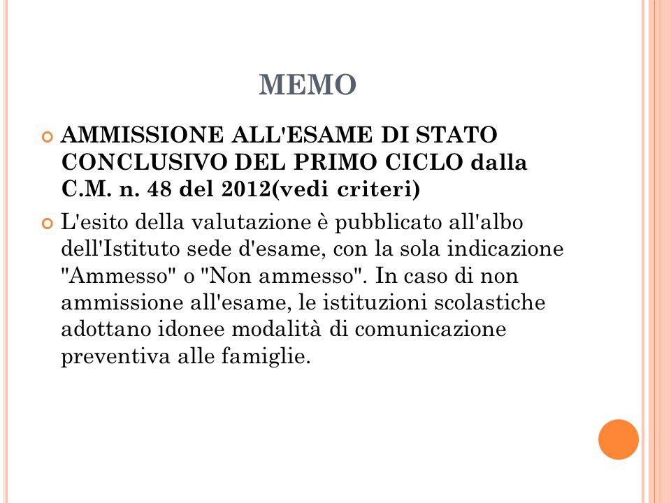 MEMO AMMISSIONE ALL ESAME DI STATO CONCLUSIVO DEL PRIMO CICLO dalla C.M.