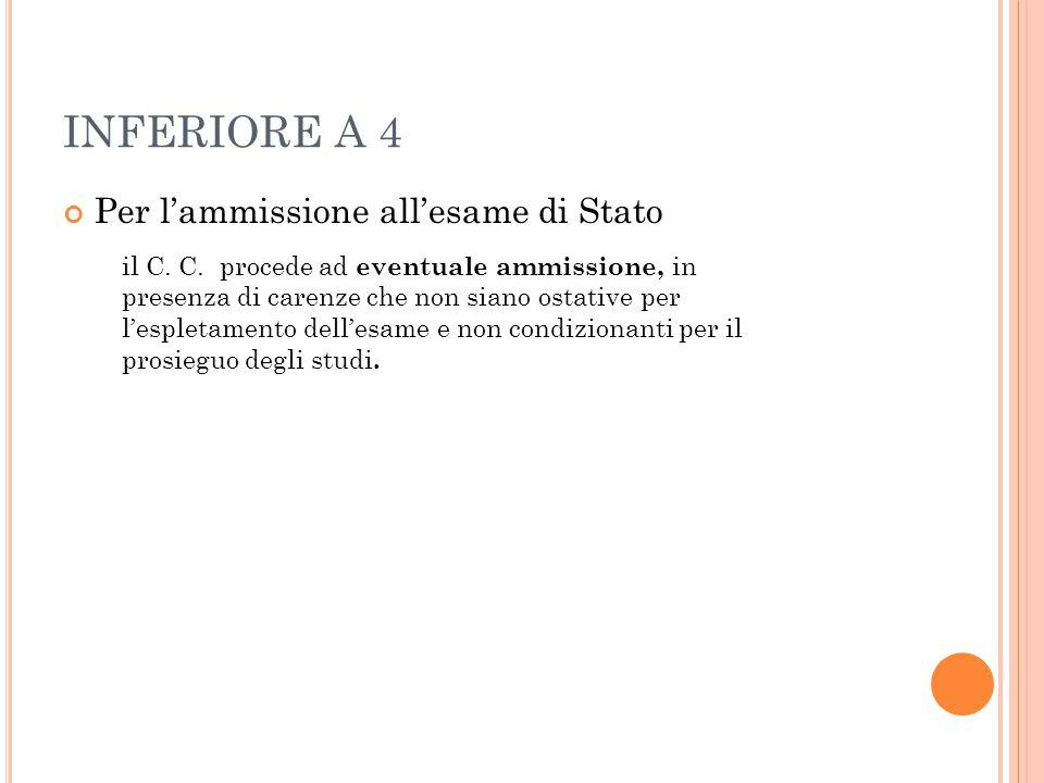 INFERIORE A 4 Per l'ammissione all'esame di Stato il C.