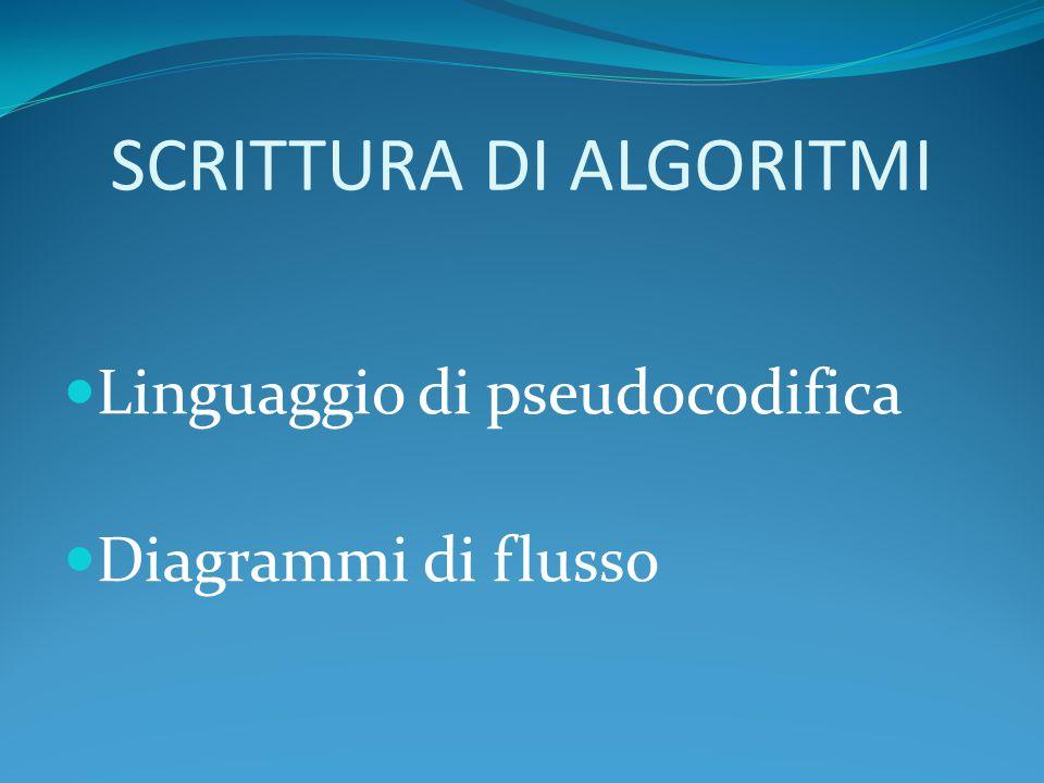 SCRITTURA DI ALGORITMI Linguaggio di pseudocodifica Diagrammi di flusso