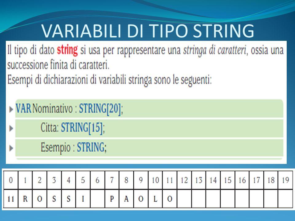 VARIABILI DI TIPO STRING