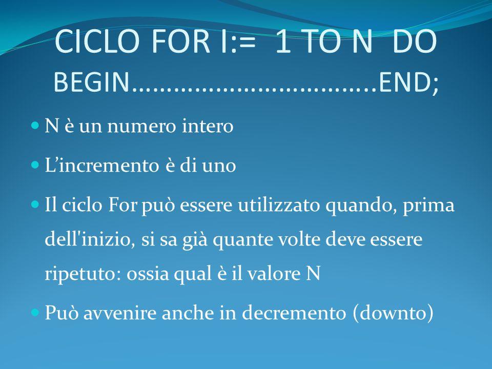 CICLO FOR I:= 1 TO N DO BEGIN……………………………..END; N è un numero intero L'incremento è di uno Il ciclo For può essere utilizzato quando, prima dell'inizio