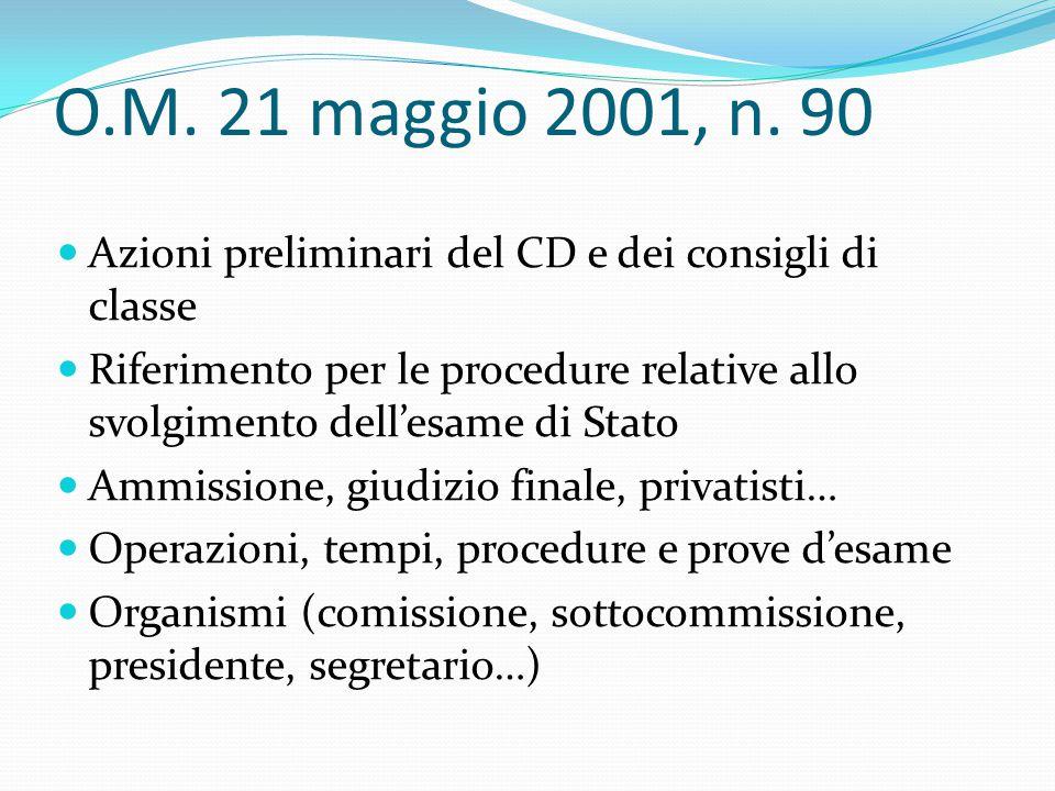 O.M. 21 maggio 2001, n. 90 Azioni preliminari del CD e dei consigli di classe Riferimento per le procedure relative allo svolgimento dell'esame di Sta