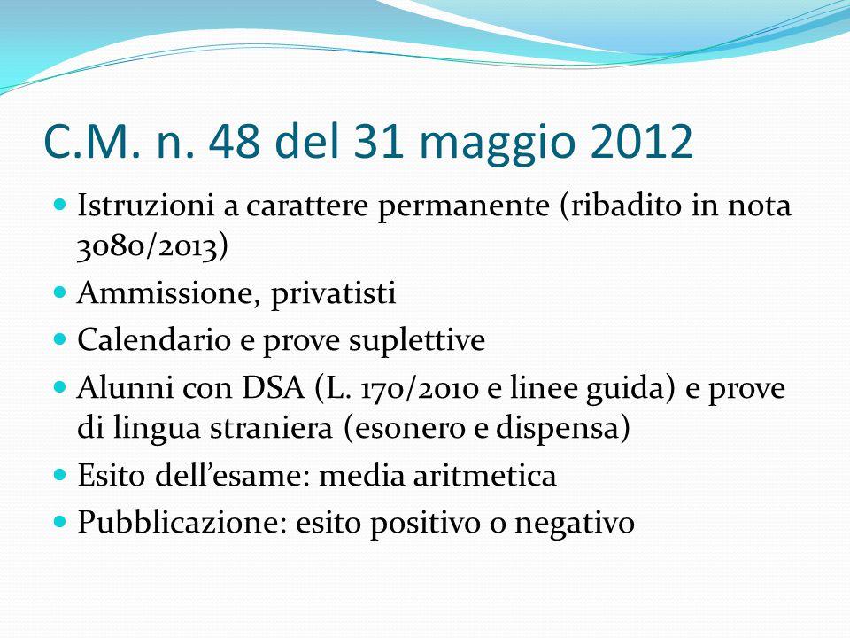 C.M. n. 48 del 31 maggio 2012 Istruzioni a carattere permanente (ribadito in nota 3080/2013) Ammissione, privatisti Calendario e prove suplettive Alun