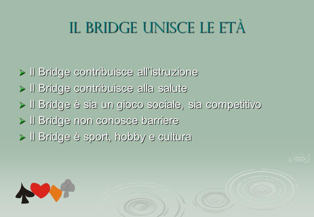 IL Bridge unisce le età  Il Bridge contribuisce all'istruzione  Il Bridge contribuisce alla salute  Il Bridge è sia un gioco sociale, sia competiti