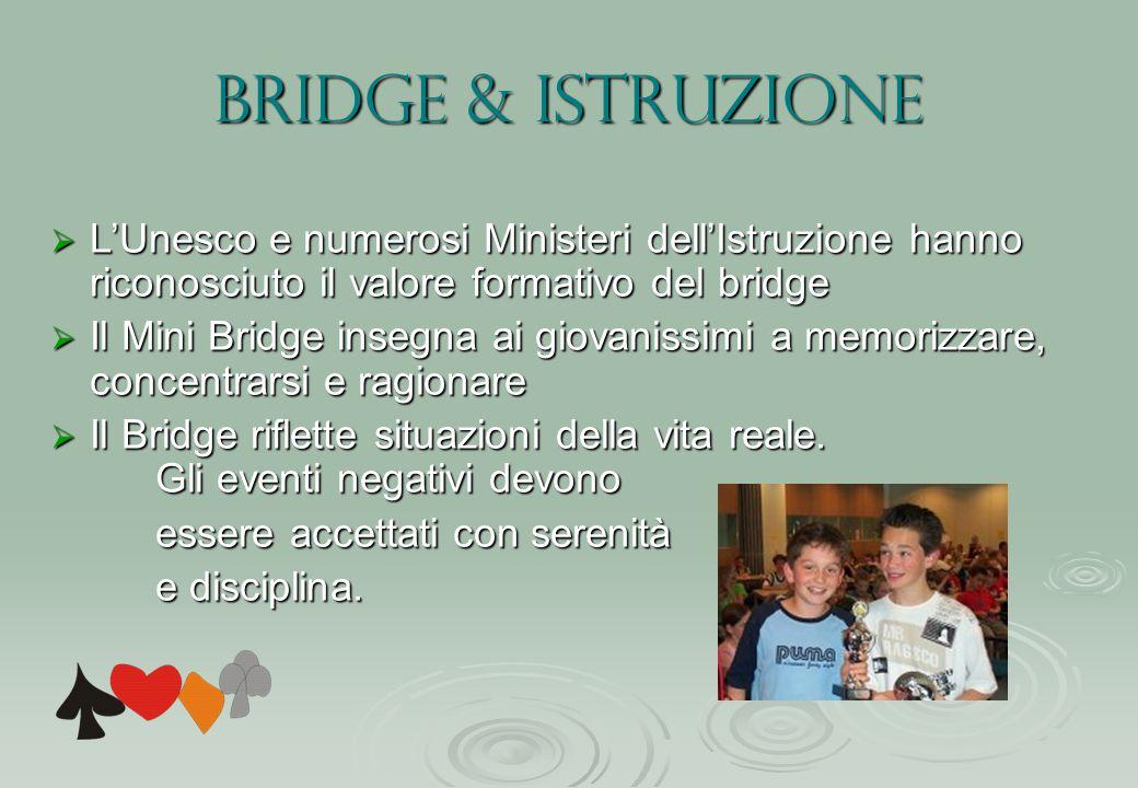 Bridge & istruzione  L'Unesco e numerosi Ministeri dell'Istruzione hanno riconosciuto il valore formativo del bridge  Il Mini Bridge insegna ai giovanissimi a memorizzare, concentrarsi e ragionare  Il Bridge riflette situazioni della vita reale.