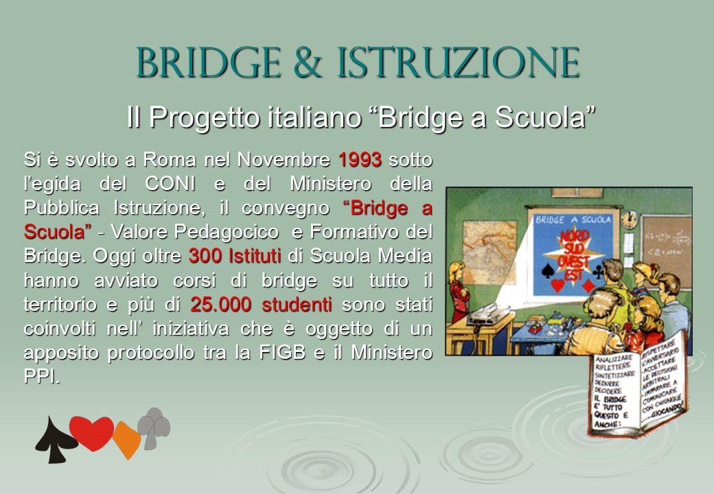 Bridge & istruzione Il Progetto italiano Bridge a Scuola Si è svolto a Roma nel Novembre 1993 sotto l'egida del CONI e del Ministero della Pubblica Istruzione, il convegno Bridge a Scuola - Valore Pedagocico e Formativo del Bridge.
