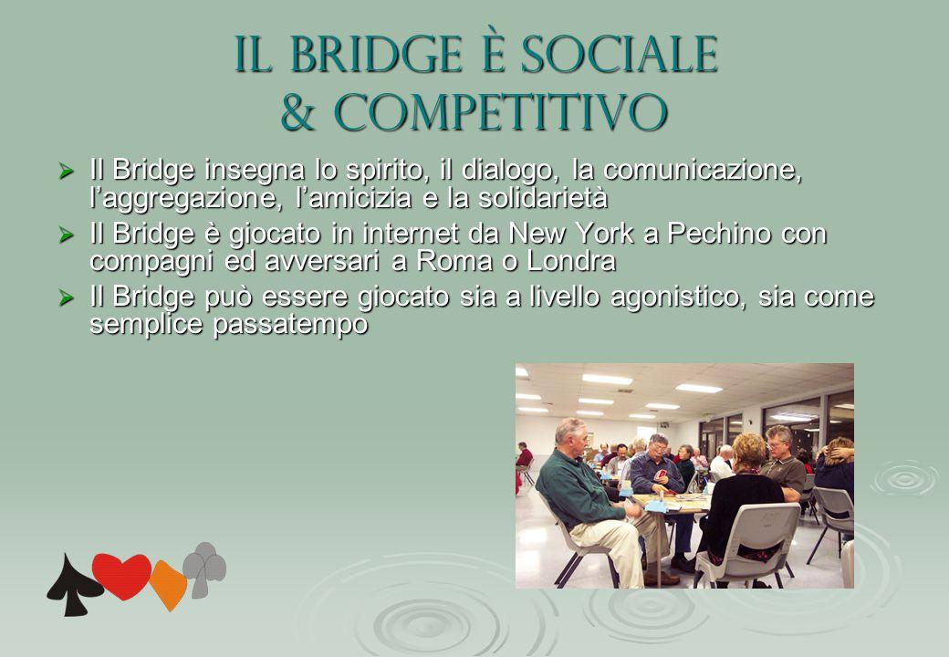 Il Bridge è sociale & competitivo  Il Bridge insegna lo spirito, il dialogo, la comunicazione, l'aggregazione, l'amicizia e la solidarietà  Il Bridge è giocato in internet da New York a Pechino con compagni ed avversari a Roma o Londra  Il Bridge può essere giocato sia a livello agonistico, sia come semplice passatempo
