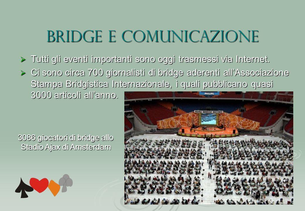Bridge e comunicazione 3086 giocatori di bridge allo Stadio Ajax di Amsterdam  Tutti gli eventi importanti sono oggi trasmessi via Internet.  Ci son
