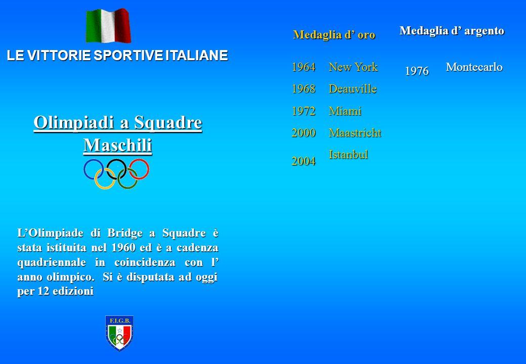 Medaglia d' oro 19641968197220002004 Medaglia d' argento 1976 New York DeauvilleMiamiMaastrichtIstanbul L'Olimpiade di Bridge a Squadre è stata istituita nel 1960 ed è a cadenza quadriennale in coincidenza con l' anno olimpico.