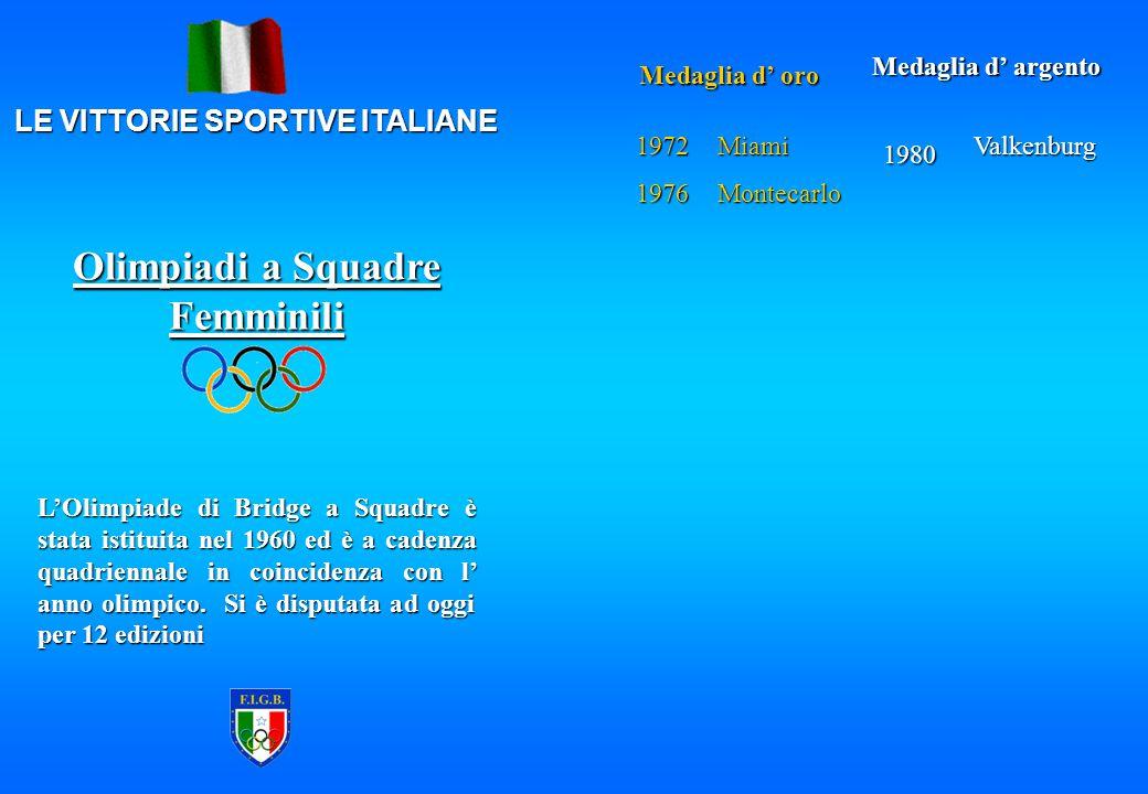LE VITTORIE SPORTIVE ITALIANE Medaglia d' oro 19721976 Medaglia d' argento 1980MiamiMontecarlo L'Olimpiade di Bridge a Squadre è stata istituita nel 1960 ed è a cadenza quadriennale in coincidenza con l' anno olimpico.