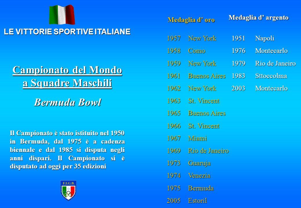 LE VITTORIE SPORTIVE ITALIANE Medaglia d' oro 19571958195919611962196319651966196719691973197419752005 Medaglia d' argento 19511976197919832003 New Yo