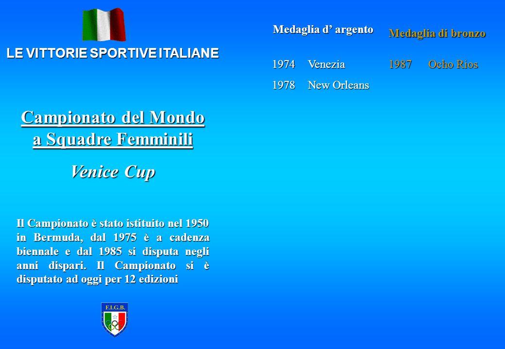 LE VITTORIE SPORTIVE ITALIANE 19741978 Medaglia d' argento 1987Venezia New Orleans Il Campionato è stato istituito nel 1950 in Bermuda, dal 1975 è a c