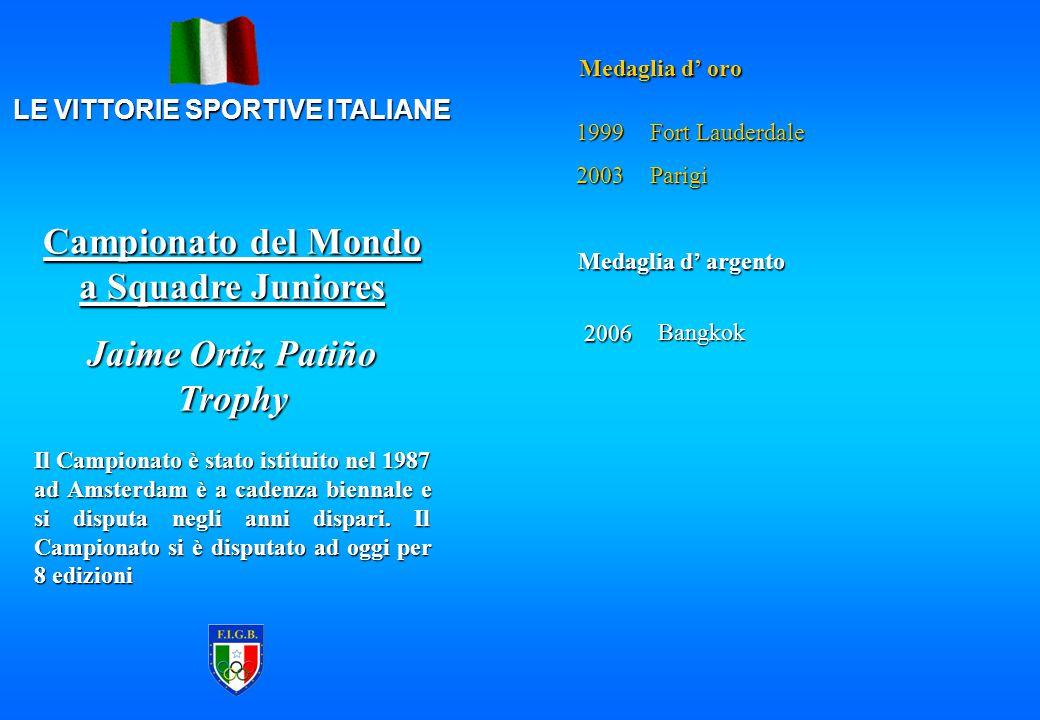 LE VITTORIE SPORTIVE ITALIANE Medaglia d' oro 19992003 Fort Lauderdale Parigi Il Campionato è stato istituito nel 1987 ad Amsterdam è a cadenza biennale e si disputa negli anni dispari.