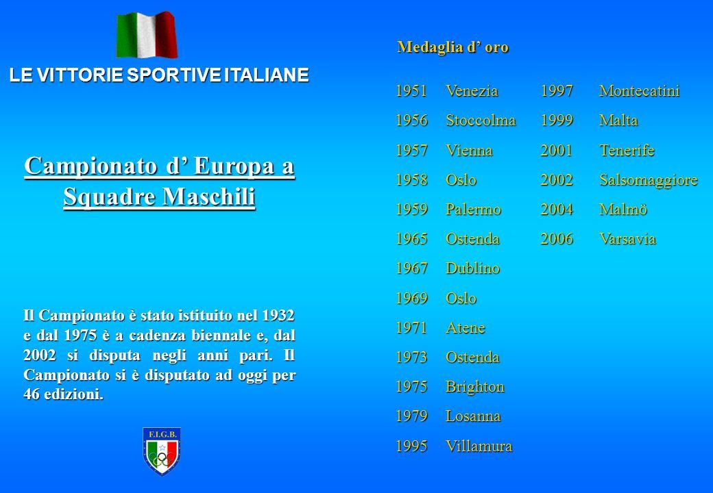 LE VITTORIE SPORTIVE ITALIANE Medaglia d' oro 1951195619571958195919651967196919711973197519791995VeneziaStoccolmaViennaOsloPalermoOstendaDublinoOsloAteneOstendaBrightonLosannaVillamura Il Campionato è stato istituito nel 1932 e dal 1975 è a cadenza biennale e, dal 2002 si disputa negli anni pari.