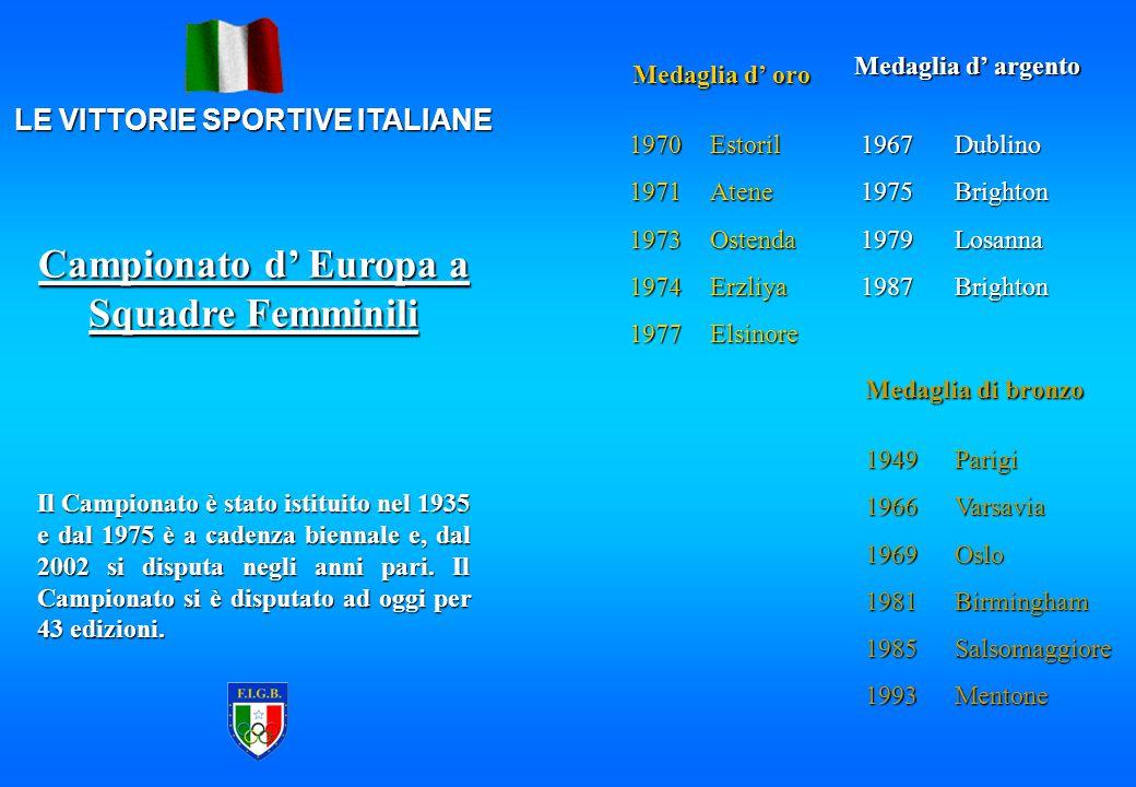 LE VITTORIE SPORTIVE ITALIANE Medaglia d' oro 19701971197319741977 Medaglia d' argento 194919661969198119851993 EstorilAteneOstendaErzliyaElsinore Il Campionato è stato istituito nel 1935 e dal 1975 è a cadenza biennale e, dal 2002 si disputa negli anni pari.