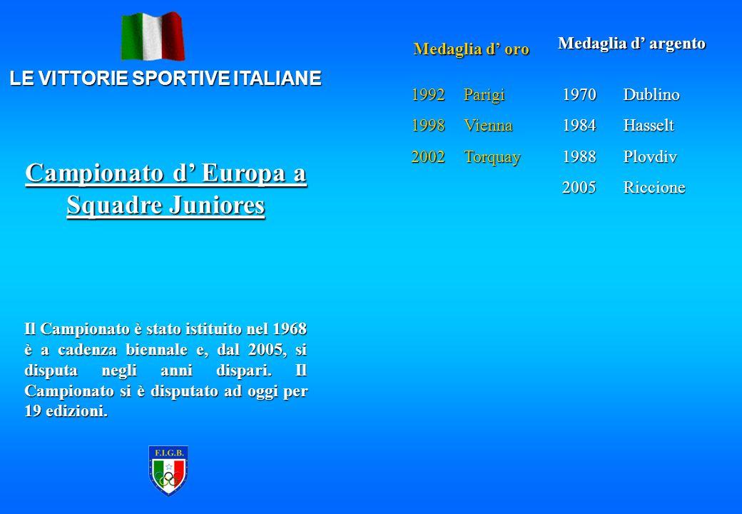 LE VITTORIE SPORTIVE ITALIANE Medaglia d' oro 199219982002 Medaglia d' argento ParigiViennaTorquay Il Campionato è stato istituito nel 1968 è a cadenza biennale e, dal 2005, si disputa negli anni dispari.