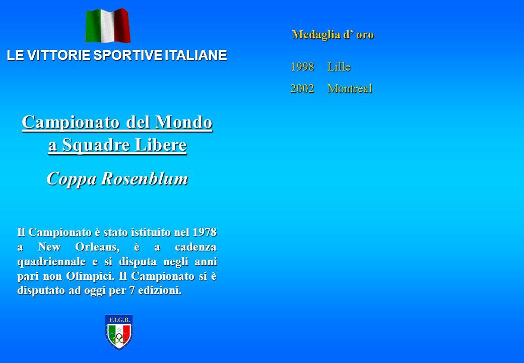 LE VITTORIE SPORTIVE ITALIANE Medaglia d' oro 19982002LilleMontreal Il Campionato è stato istituito nel 1978 a New Orleans, è a cadenza quadriennale e si disputa negli anni pari non Olimpici.
