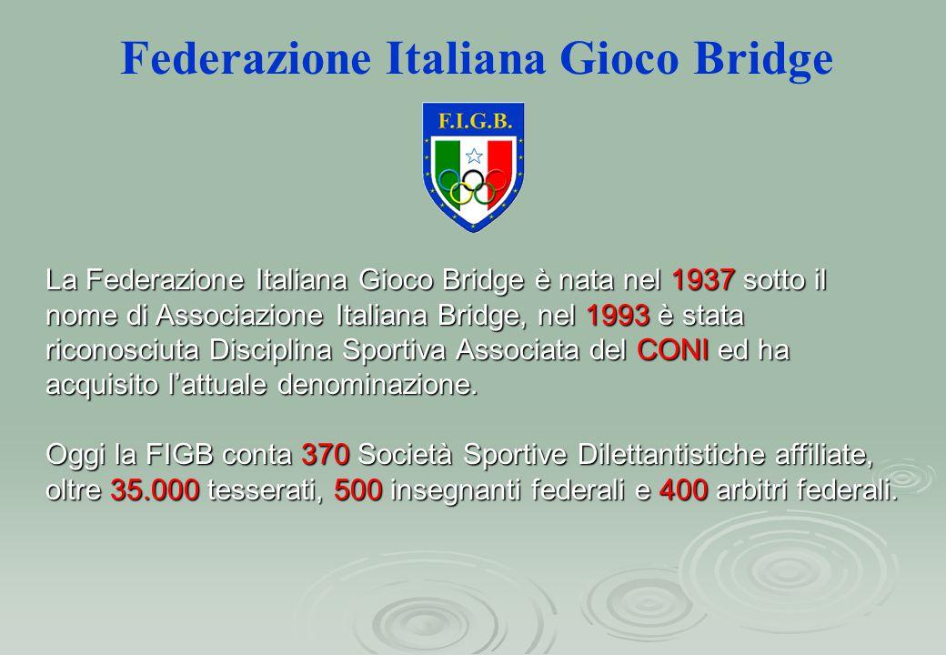 La Federazione Italiana Gioco Bridge è nata nel 1937 sotto il nome di Associazione Italiana Bridge, nel 1993 è stata riconosciuta Disciplina Sportiva