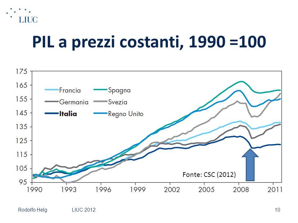 PIL a prezzi costanti, 1990 =100 Rodolfo Helg LIUC 201210 Fonte: CSC (2012)