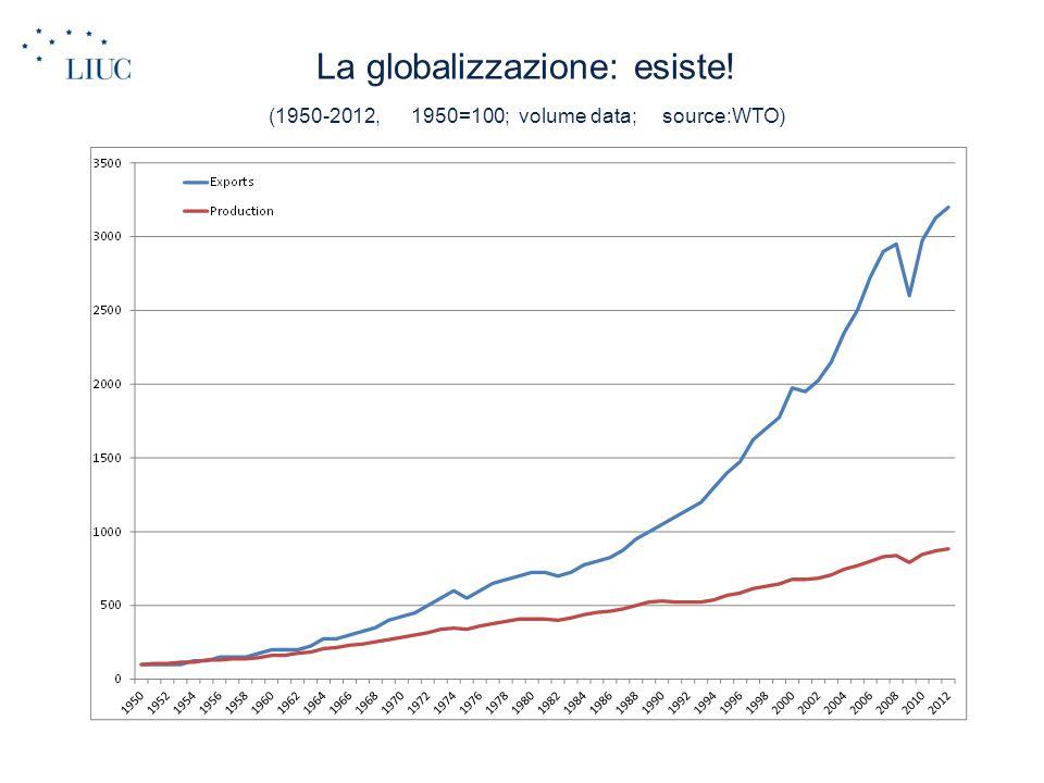 La globalizzazione: esiste! (1950-2012, 1950=100; volume data; source:WTO)