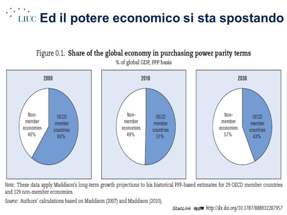 Ed il potere economico si sta spostando