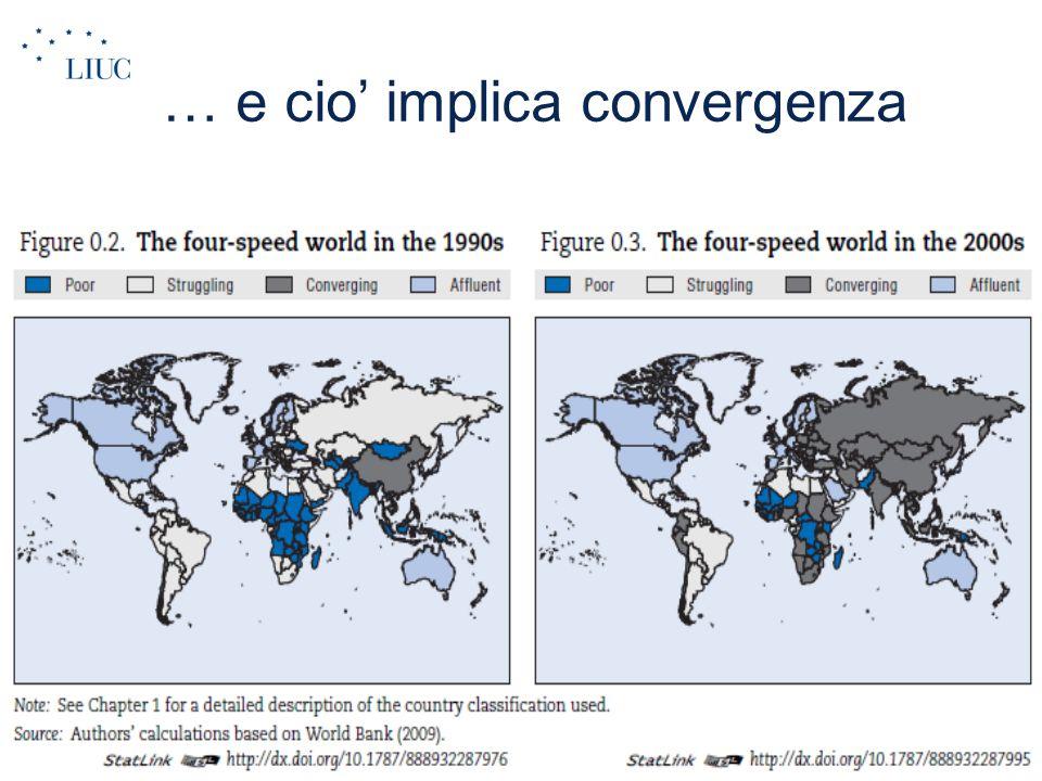 … e cio' implica convergenza