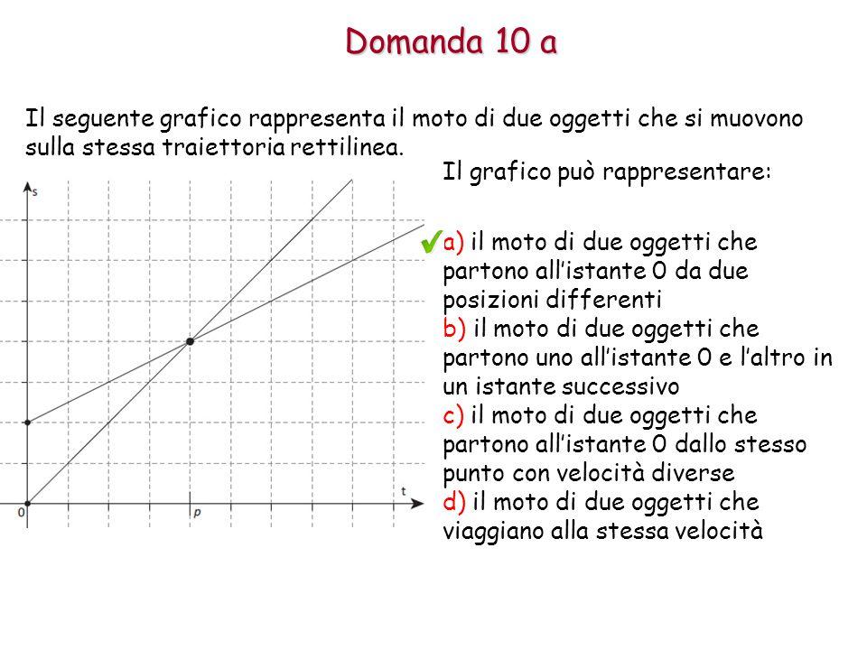 Il grafico può rappresentare: a) il moto di due oggetti che partono all'istante 0 da due posizioni differenti b) il moto di due oggetti che partono uno all'istante 0 e l'altro in un istante successivo c) il moto di due oggetti che partono all'istante 0 dallo stesso punto con velocità diverse d) il moto di due oggetti che viaggiano alla stessa velocità Domanda 10 a Il seguente grafico rappresenta il moto di due oggetti che si muovono sulla stessa traiettoria rettilinea.