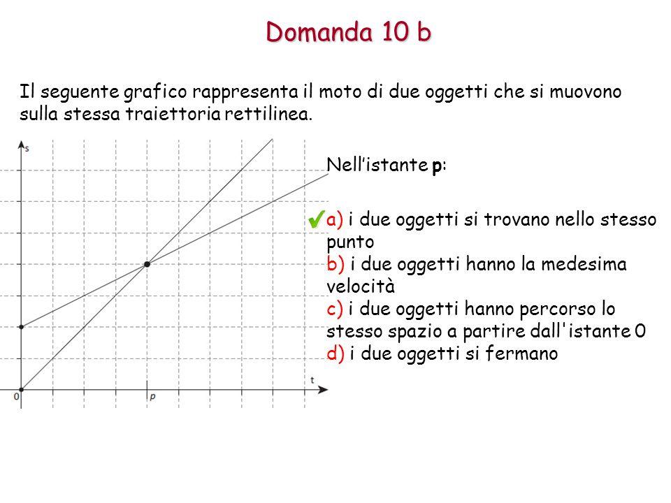 Domanda 10 b Il seguente grafico rappresenta il moto di due oggetti che si muovono sulla stessa traiettoria rettilinea.
