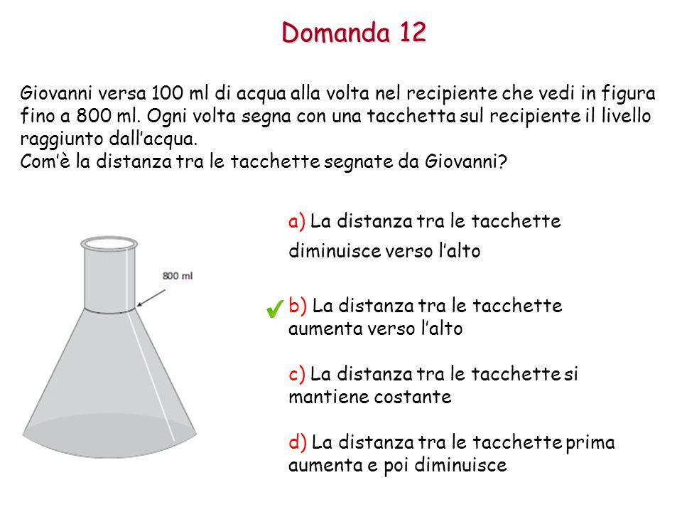 Domanda 12 Giovanni versa 100 ml di acqua alla volta nel recipiente che vedi in figura fino a 800 ml.