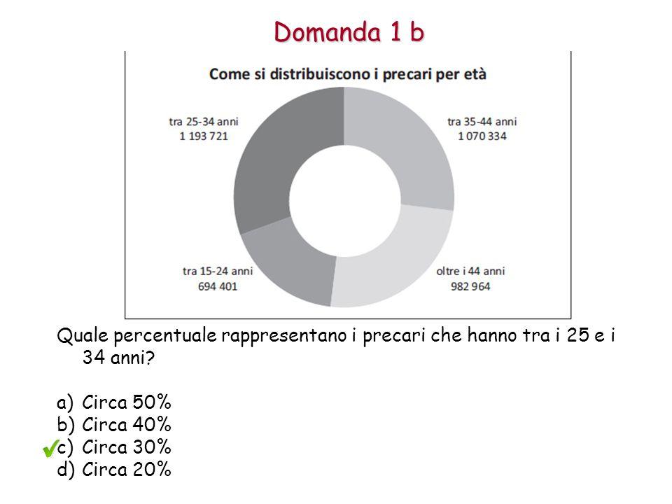 Domanda 1 b Quale percentuale rappresentano i precari che hanno tra i 25 e i 34 anni.