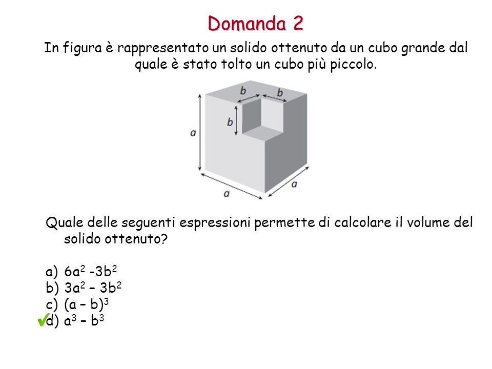 Domanda 2 In figura è rappresentato un solido ottenuto da un cubo grande dal quale è stato tolto un cubo più piccolo.